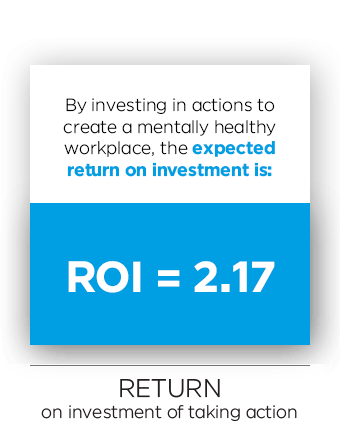 ROI-construction-med