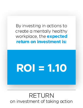 Manufacturing-Roi-Med